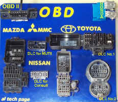 Data Link Conectors (Diagnostic Conectors) Japanese Vehicle