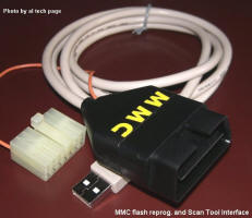 MMC USB Interface
