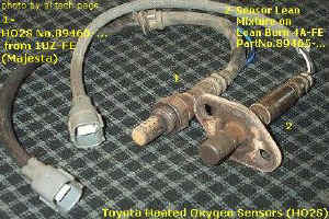 Sensor Lean Mixture vs. Oxygen Sensor
